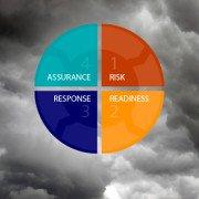 Janellis Australia Organisational Resilience Framework on stormy sky backdrop